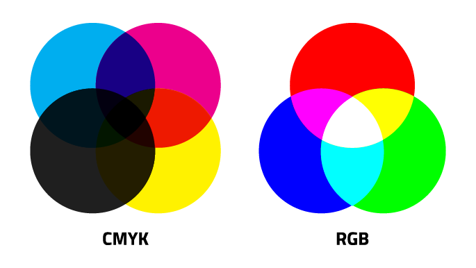 cmyk-vs-rgb-diagram